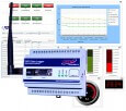 Remote Data Logging − Web Enabled, GPRS, Ethernet and Wireless Systems