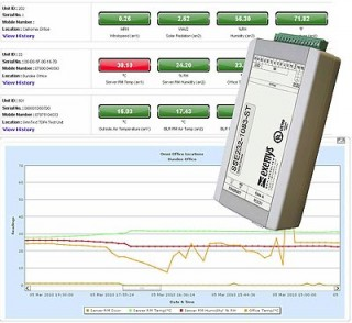 SSE-232 Ethernet Web Enabled Digital Acquisition Unit