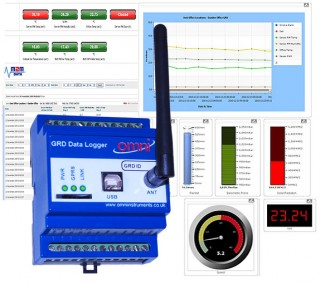 GRD3301 Series GPRS Data Logger with Web Interface for Analogue and Digital Inputs