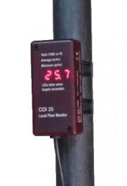 CDI 25 Compressed Air Flow Meter