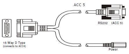 ACC-05