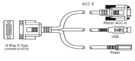 9 Pin Rs 485 Wiring Diagram likewise 15 Pin Wire Pinout also Serial Port To Usb Wiring Diagram besides 7C 7C  baso no 7Ccontent 7Ctech 7Cvga gif further 15 Pin Male Connector To Usb Adapter. on 15 pin 9 serial cable pinout