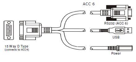 ACC-06