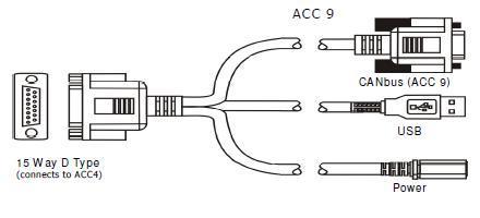 ACC-09