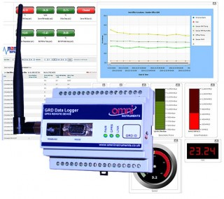 GRD GPRS Data Logger, with Web Interface for Analogue and Digital Inputs