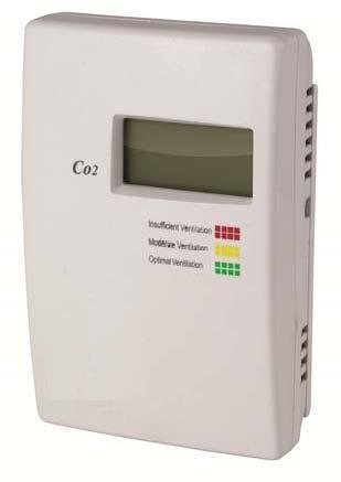 GS-CO2-RHT-W-LCD