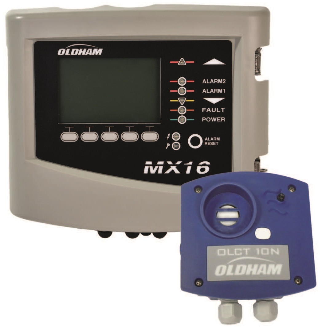 MX16 Gas Control Panel 'Easy Duo' for O2 and CO2 Gas Detection
