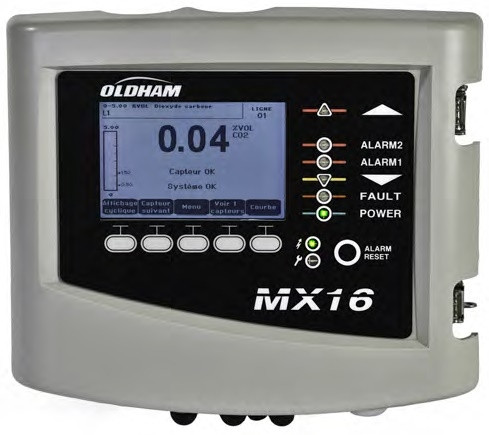 MX16 Gas Control Panel for Single Channel 4-20mA Gas Detectors