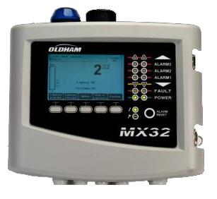 MX32 Gas Control Panel
