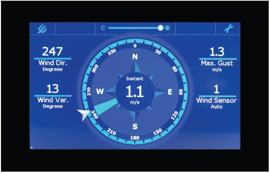 Meteorological TFT Wind Speed & Direction Display