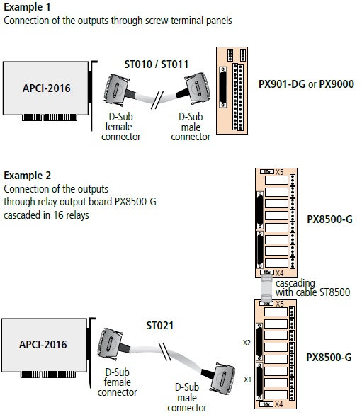 APCI-2016 Connection Diagram