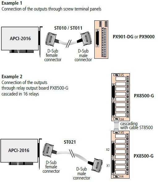 APCI-2016 Connection Diagram