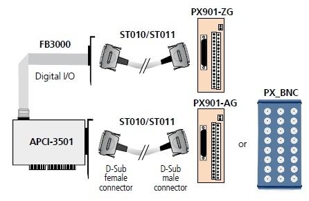 APCI-3501 Connection Diagram