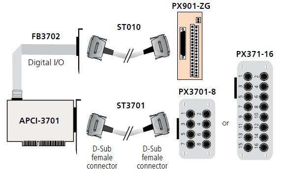 APCI-3701 Connection Diagram