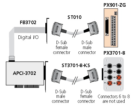 APCI-3702 Connection Diagram