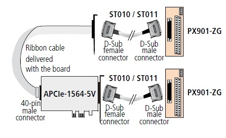 APCIe-1564 Connection Diagram