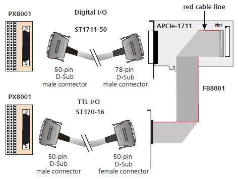 APCIe-1711 Connection Diagram