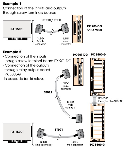 PA1500 Connection Diagram