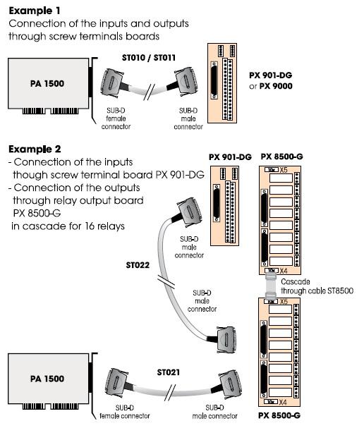 PA1500 Connection Diagram