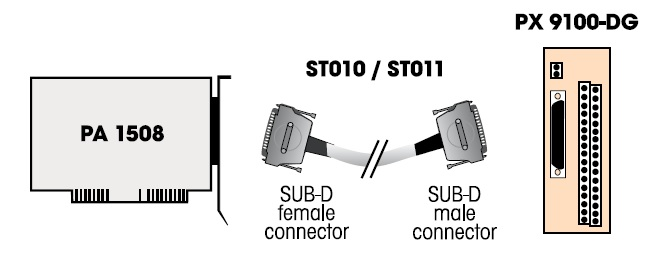 PA1508 Connection Diagram