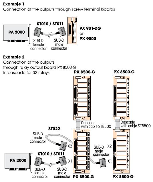 PA2000 Connection Diagram
