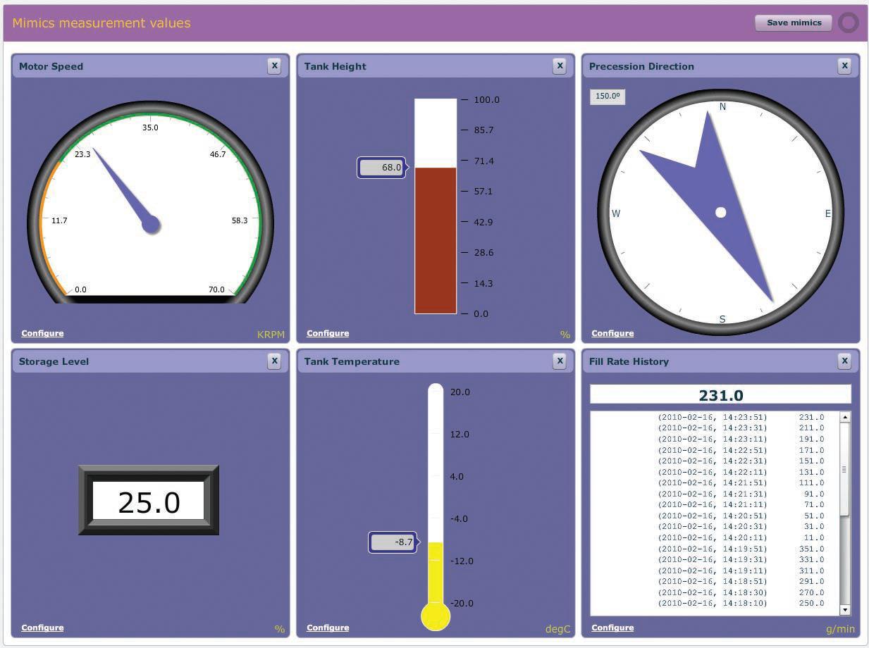 Datataker Dt80 Universal Input Data Logger Rutland Charge Controllers Regulators Wwwsolarwindcouk Dex Web Software