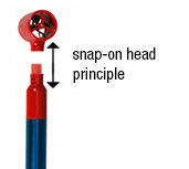 Snap Head Principle