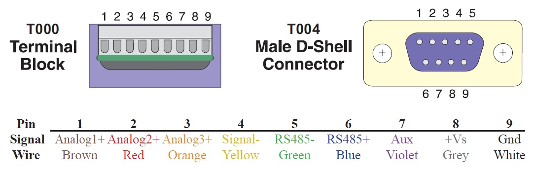35201A Connection Diagram