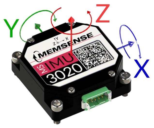 MS-IMU3020 Orientation Diagram
