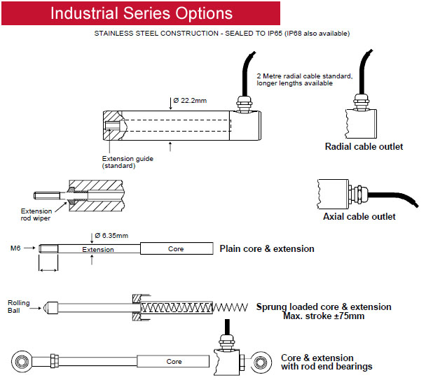 industrial series linear velocity displacement transducer details