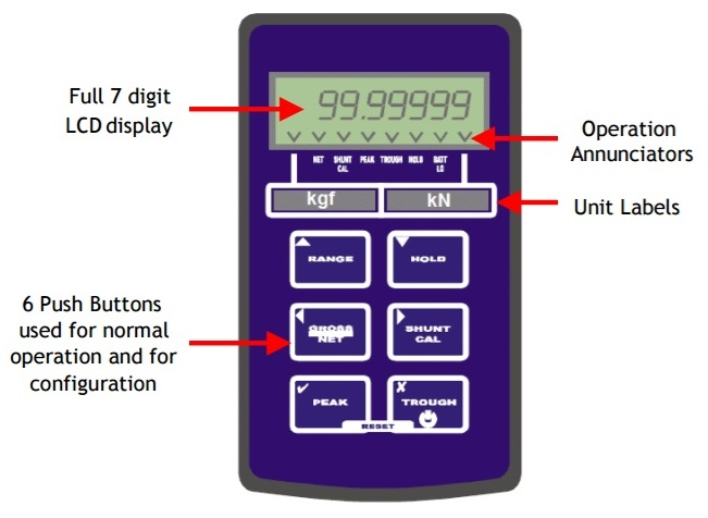 TR150 Function Diagram