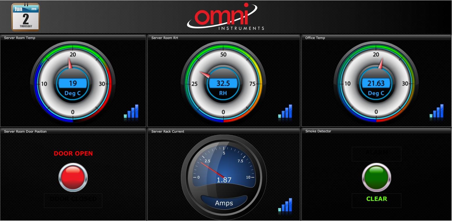 M2M Web Interface Mimic Panels