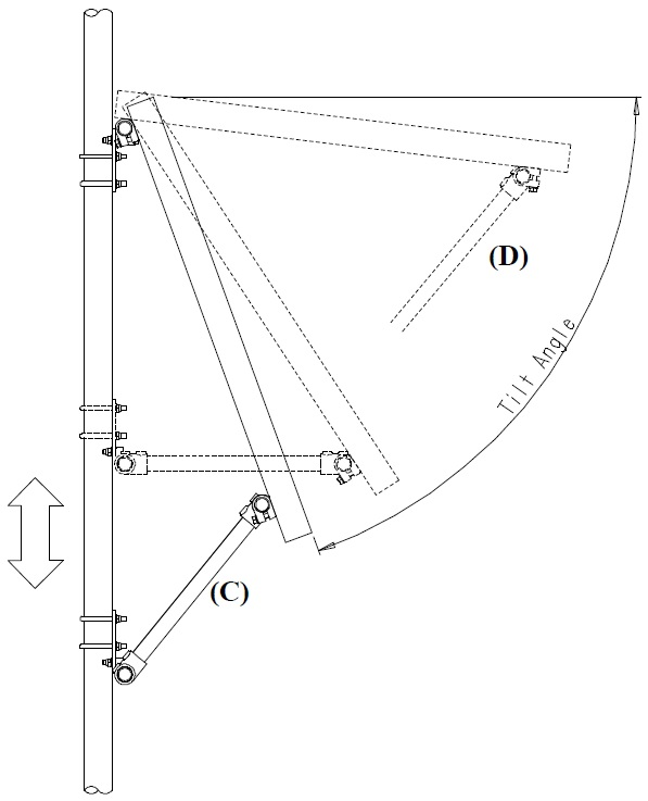 Optimising Tilt Angle Diagram