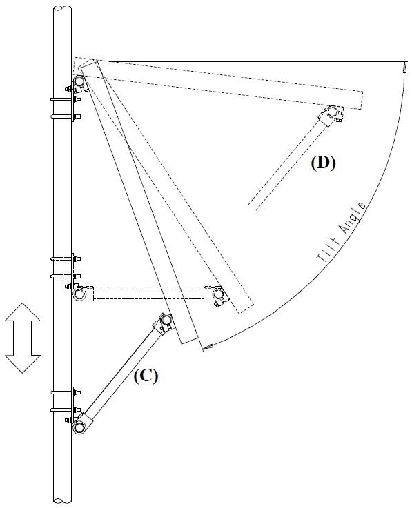 Optimising Tilt Angle Diagram