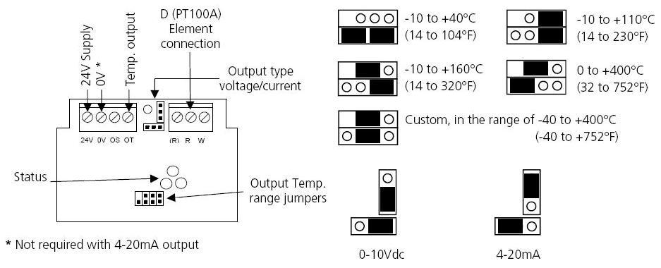 windmaster analog output wiring