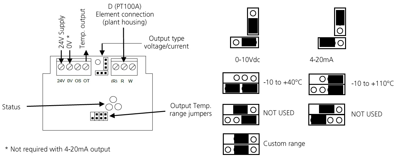 TT-C-CVO Diagram