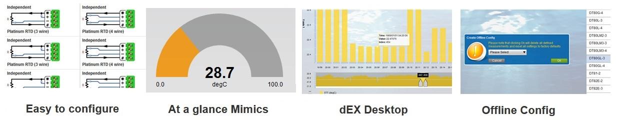 dEX Datataker Configuration Software