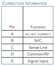 ACS-9703 Connection Information