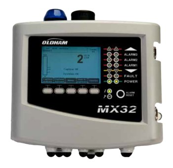 New MX32 Gas Detection Controller