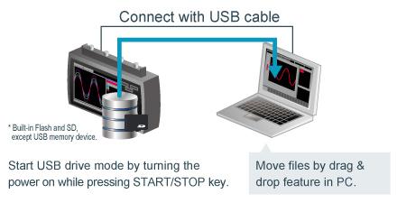 USB Drive Mode