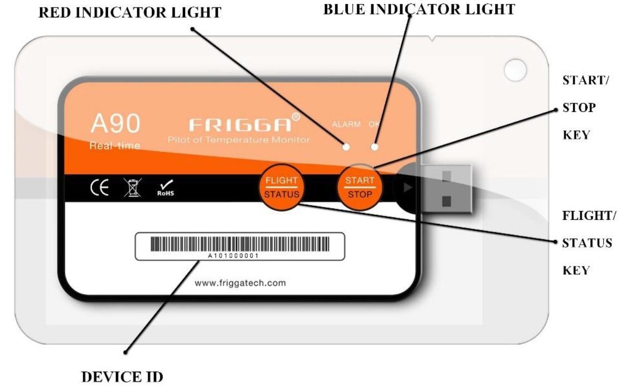 FRIGGA A90 Diagram